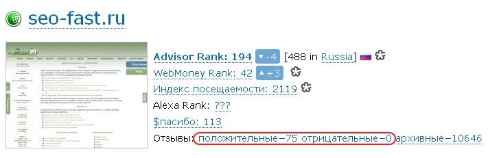 Отзывы о сайте Seo-Fast