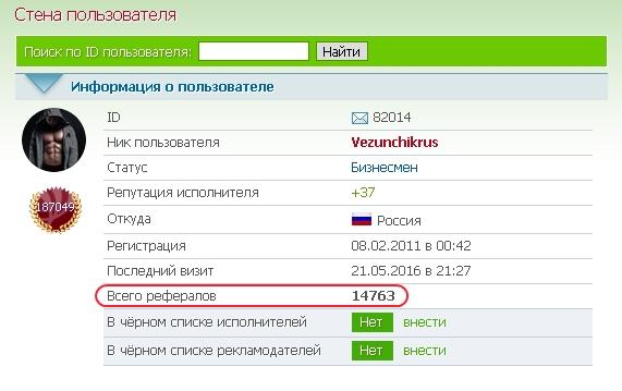 Сколько можно заработать на Seosprint.Net. Страничка пользователя с 15000 рефералов.